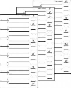 Random Filing of Pedigree Charts Using Numbers