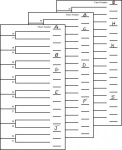 Random Filing of Pedigree Charts Using Letters